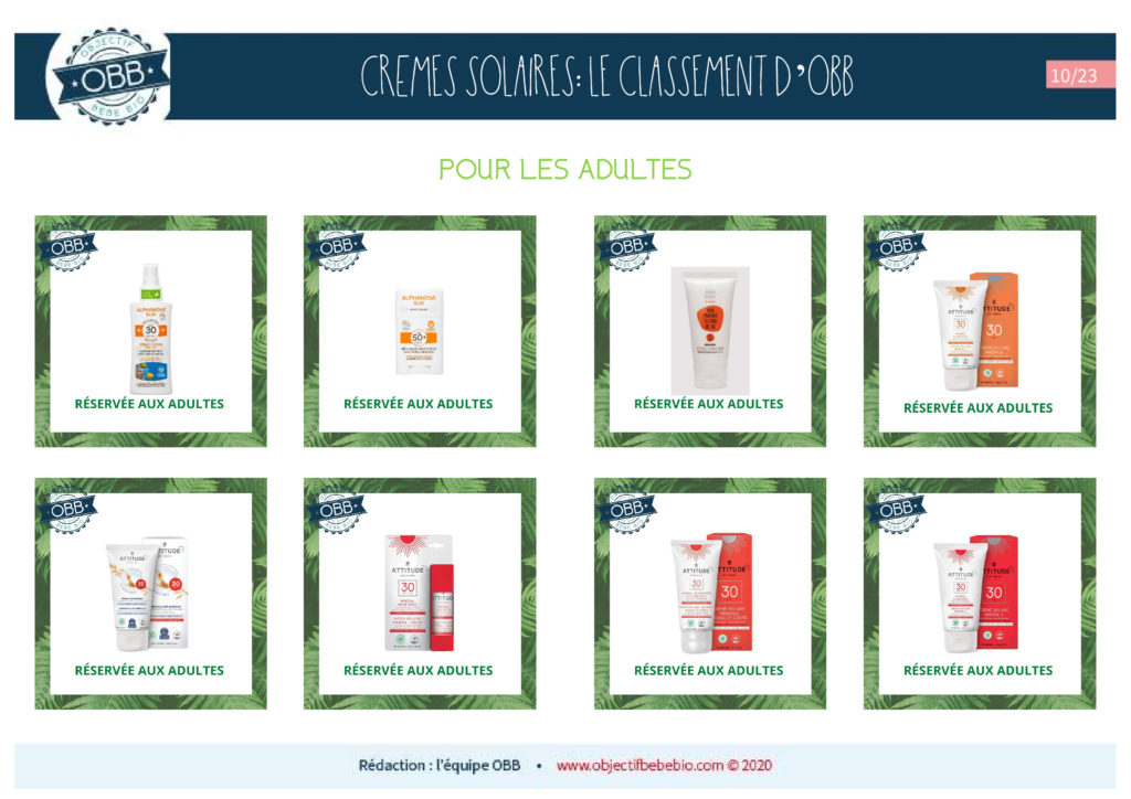 CREMES SOLAIRES 10 ADULTES