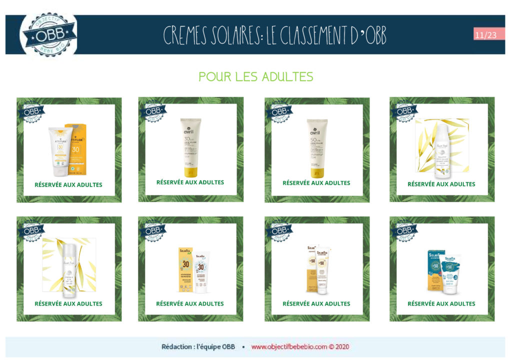 CREMES SOLAIRES 11 ADULTES
