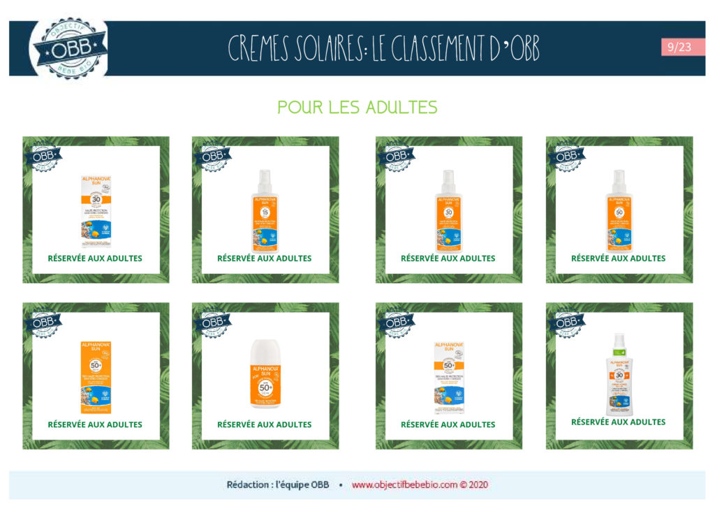 CREMES SOLAIRES 9 ADULTES
